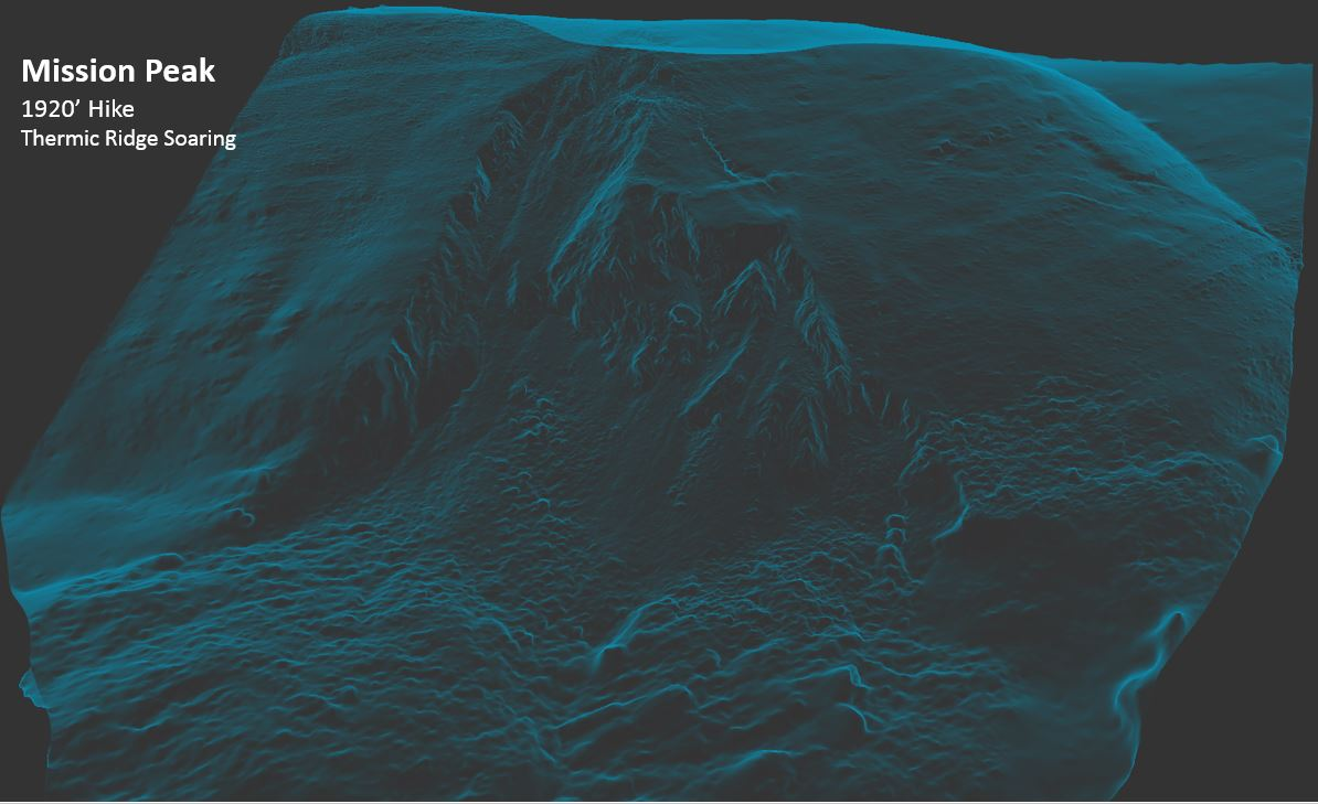 X-Ray View of Mission Peak Slide